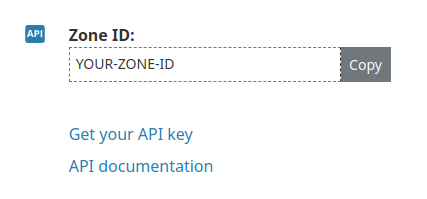 Cloudflare Zone ID